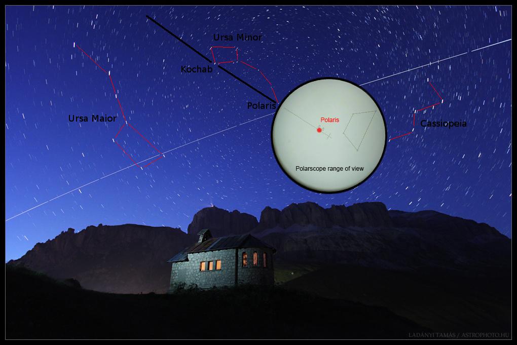 fmps-10 polarscope